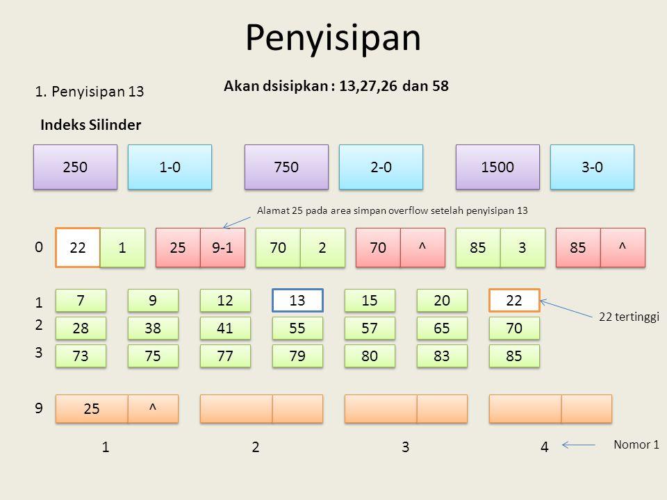 Penyisipan Akan dsisipkan : 13,27,26 dan 58 1. Penyisipan 13