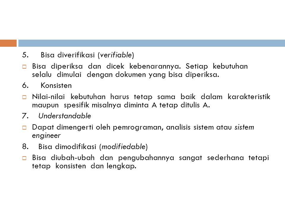 5. Bisa diverifikasi (verifiable)