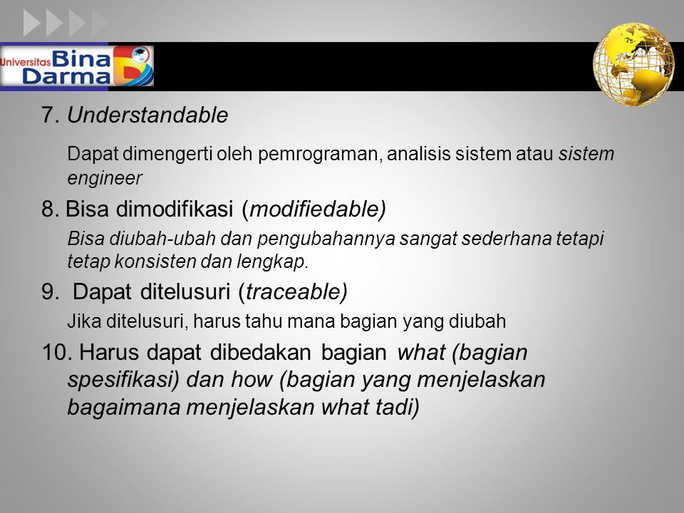 7. Understandable Dapat dimengerti oleh pemrograman, analisis sistem atau sistem engineer. 8. Bisa dimodifikasi (modifiedable)