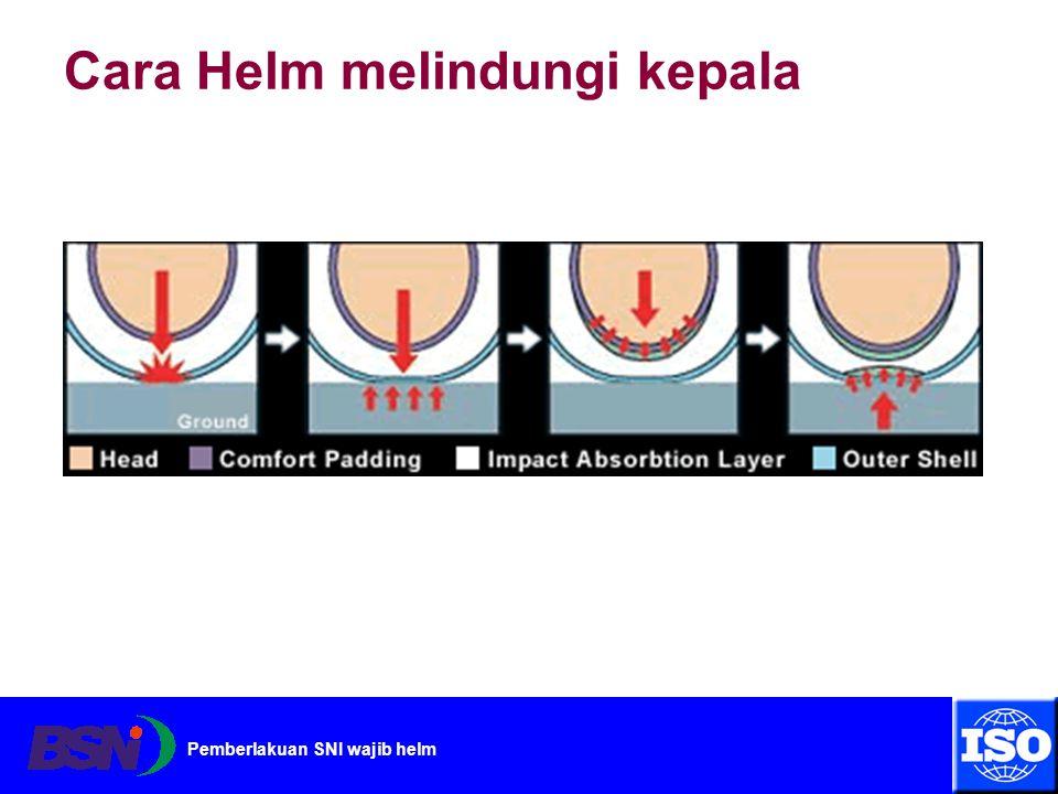 Cara Helm melindungi kepala