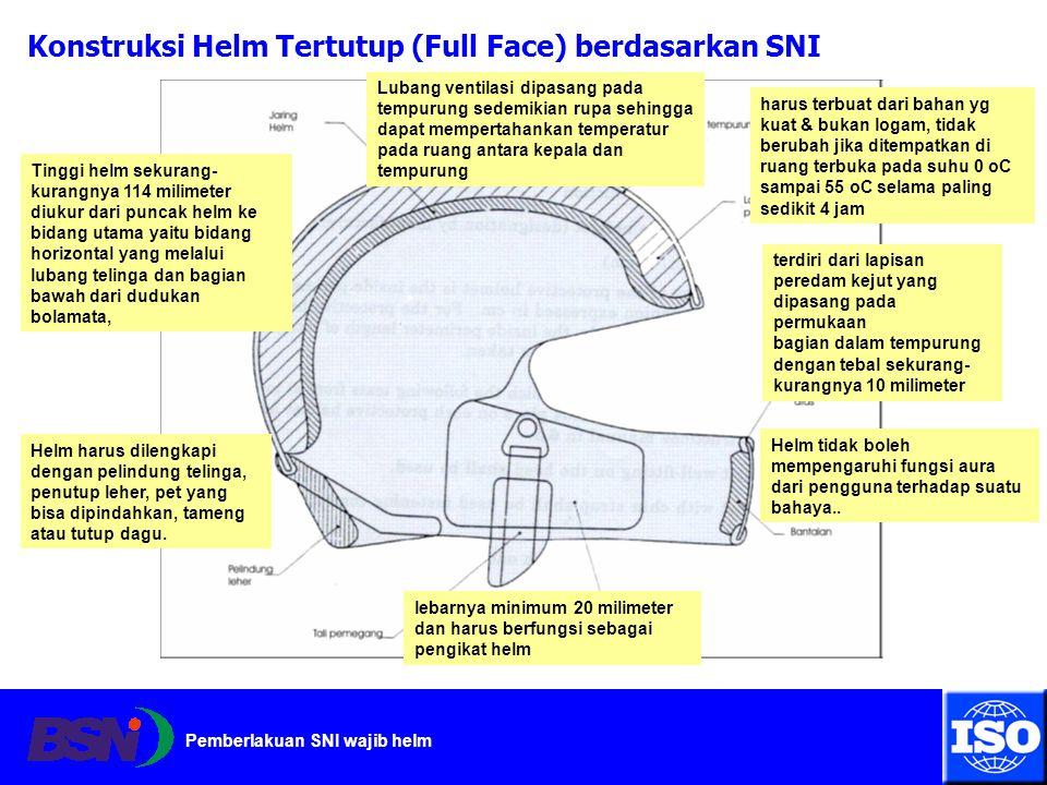 Konstruksi Helm Tertutup (Full Face) berdasarkan SNI