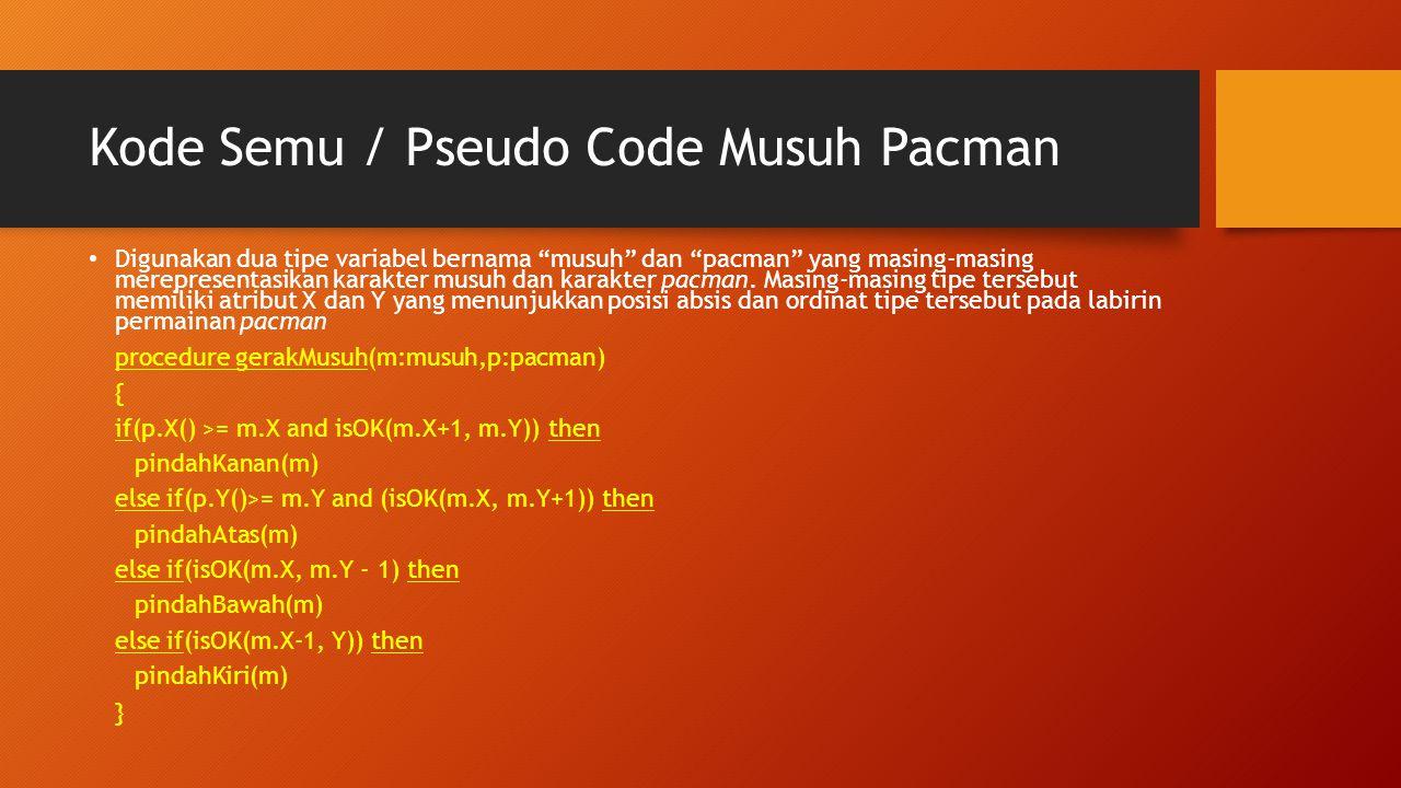 Kode Semu / Pseudo Code Musuh Pacman