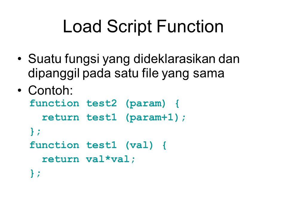Load Script Function Suatu fungsi yang dideklarasikan dan dipanggil pada satu file yang sama.