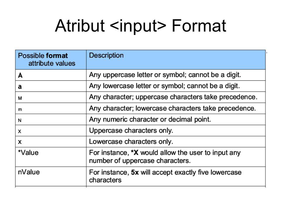 Atribut <input> Format