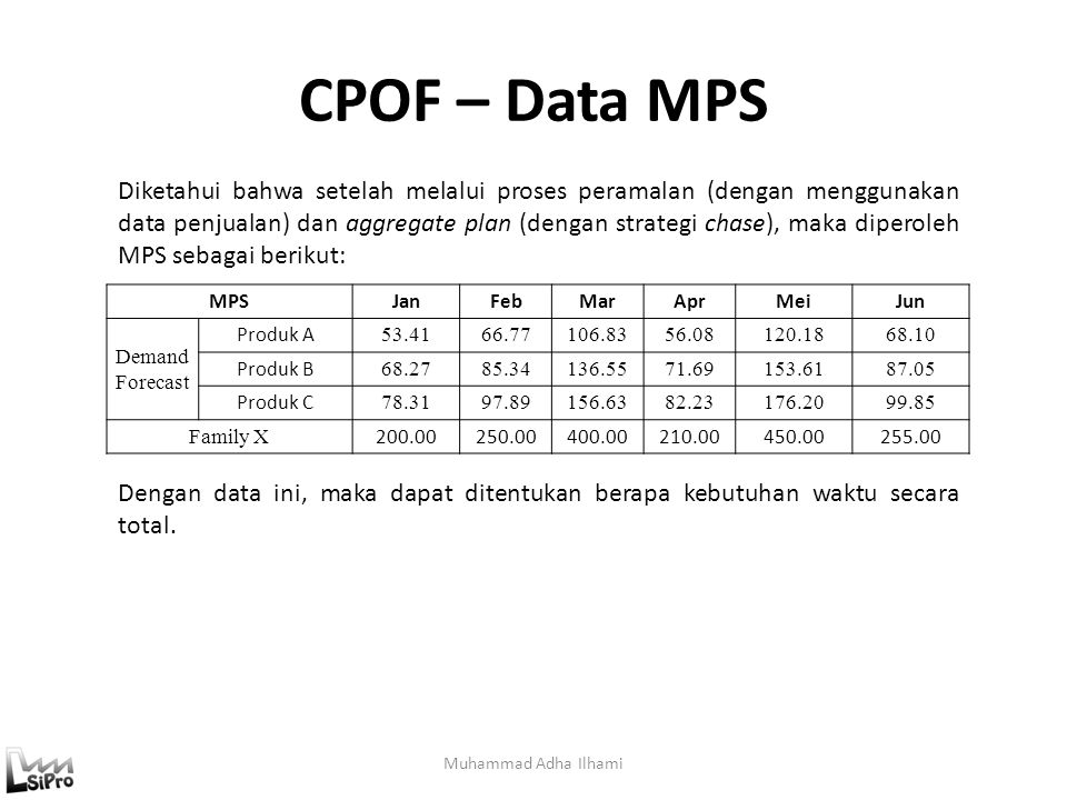CPOF – Data MPS