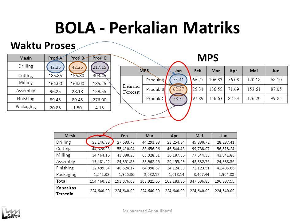 BOLA - Perkalian Matriks