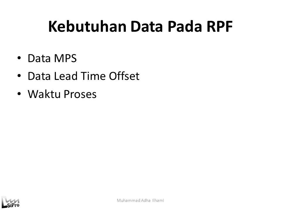 Kebutuhan Data Pada RPF