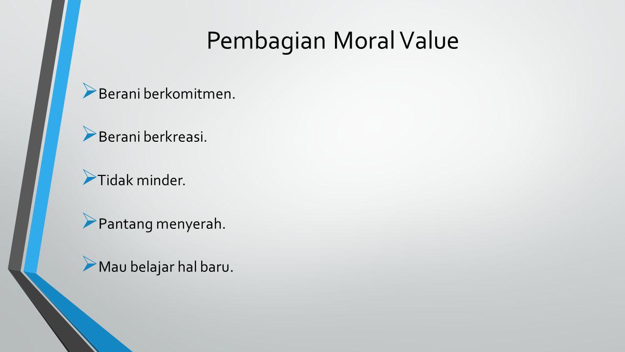 Pembagian Moral Value Berani berkomitmen. Berani berkreasi.