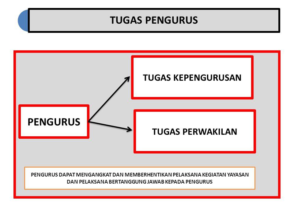 TUGAS PENGURUS PENGURUS