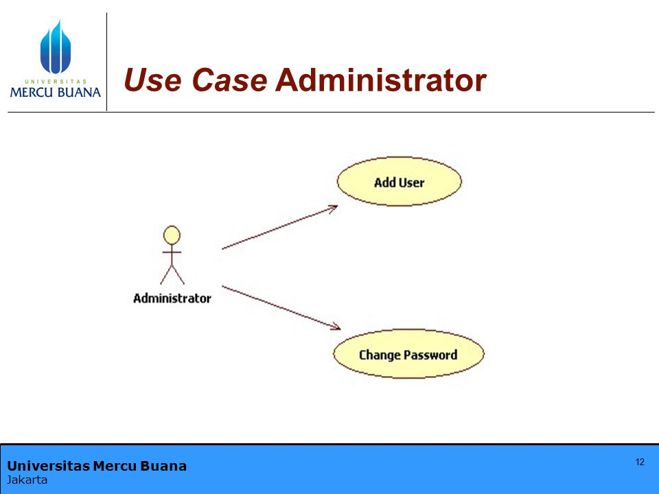 Use Case Administrator