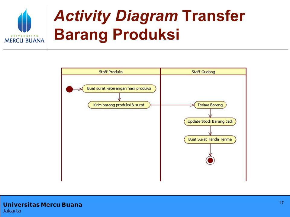 Activity Diagram Transfer Barang Produksi
