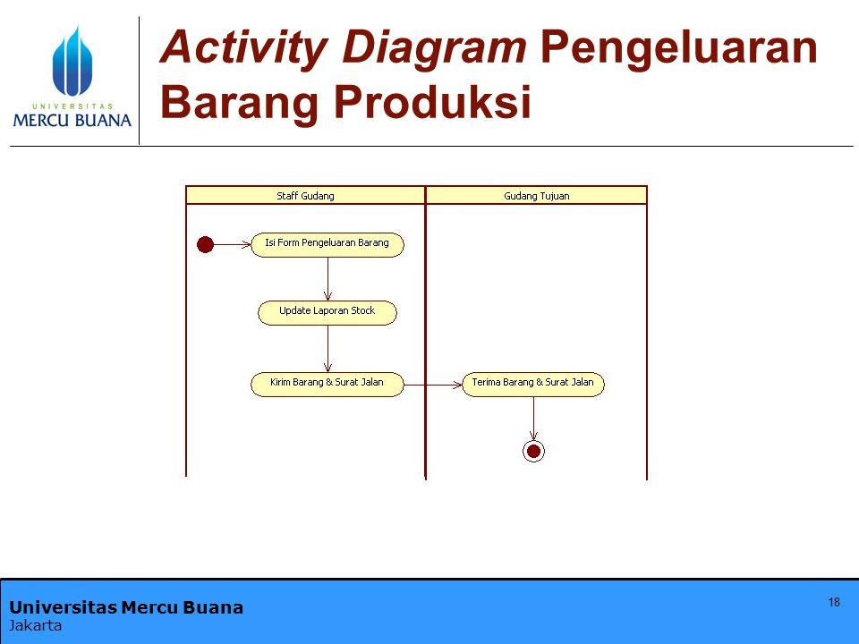 Activity Diagram Pengeluaran Barang Produksi