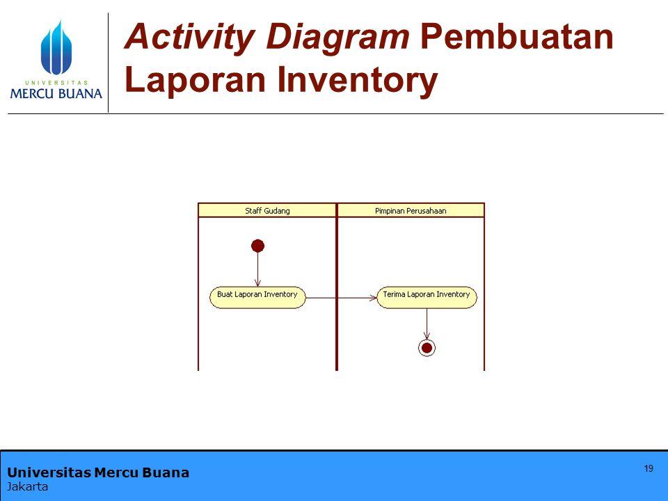 Activity Diagram Pembuatan Laporan Inventory