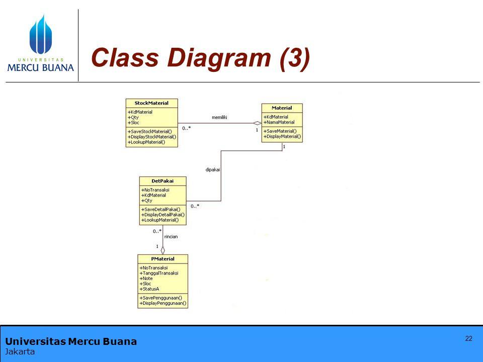 Class Diagram (3)