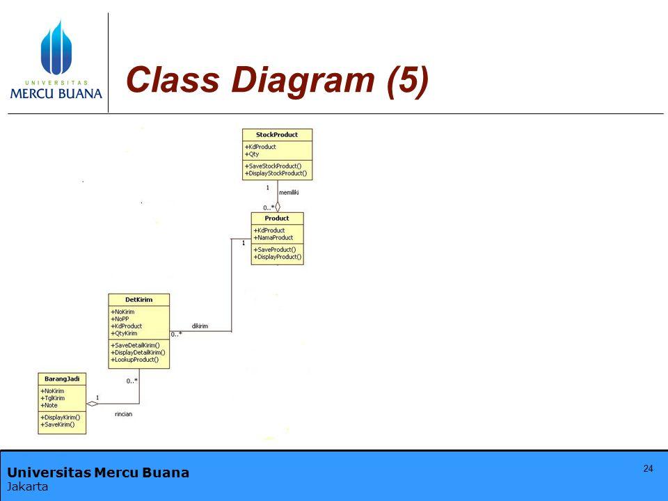 Class Diagram (5)