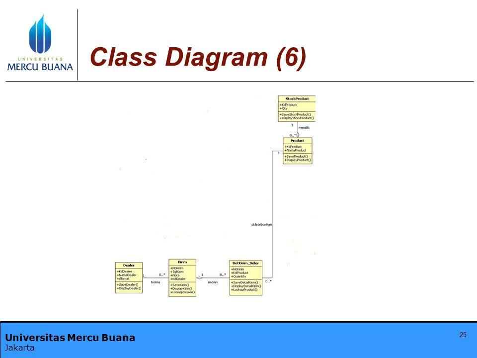 Class Diagram (6)