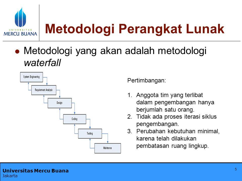 Metodologi Perangkat Lunak