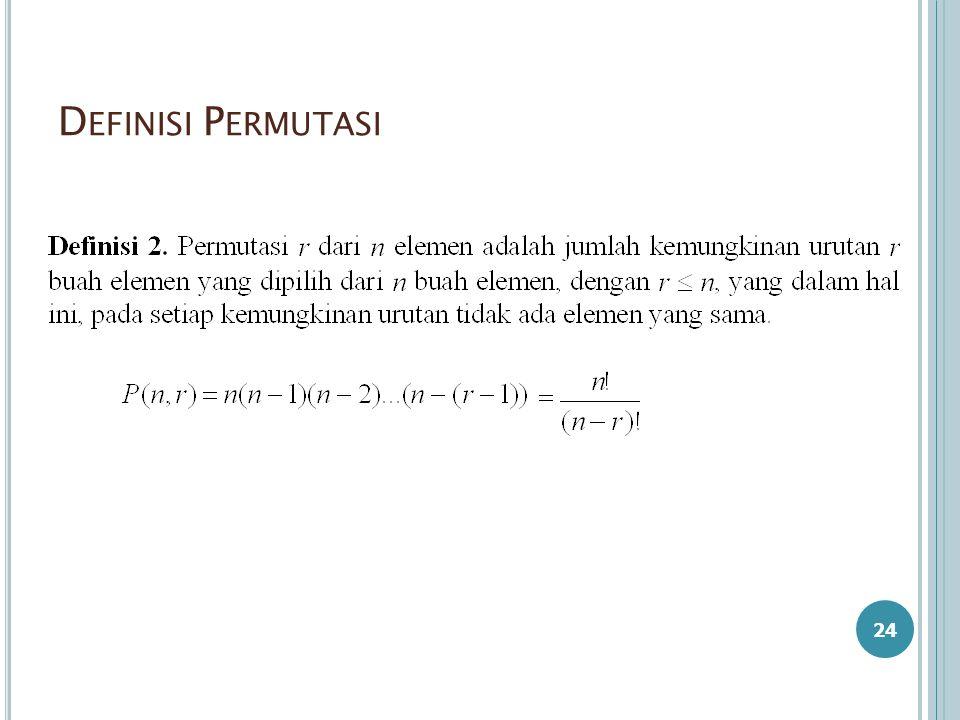 Definisi Permutasi