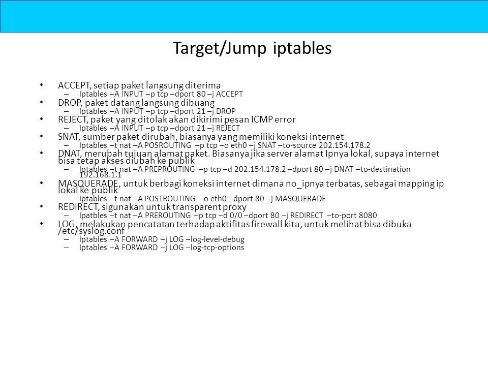 Target/Jump iptables ACCEPT, setiap paket langsung diterima