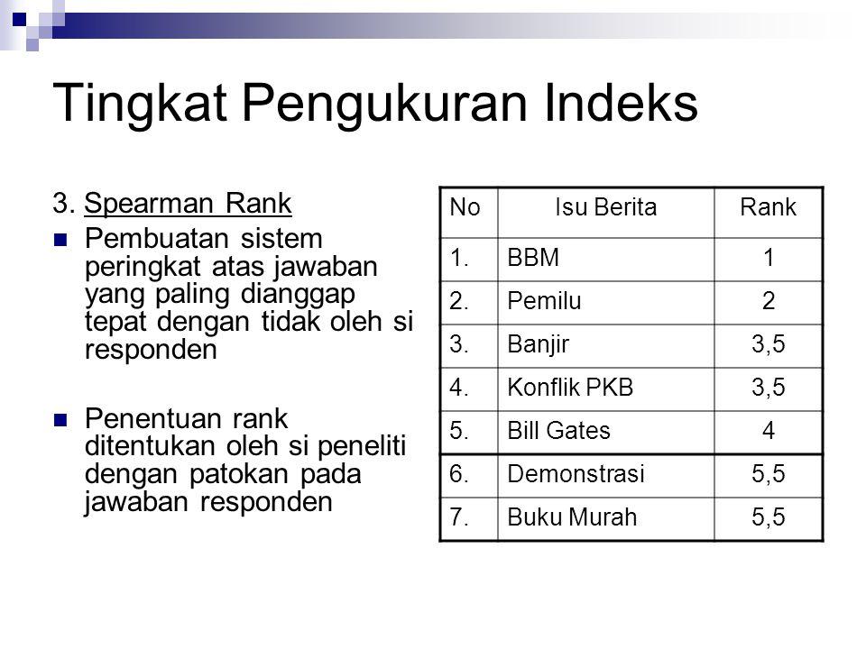 Tingkat Pengukuran Indeks