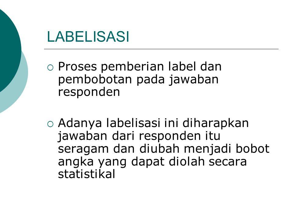 LABELISASI Proses pemberian label dan pembobotan pada jawaban responden.