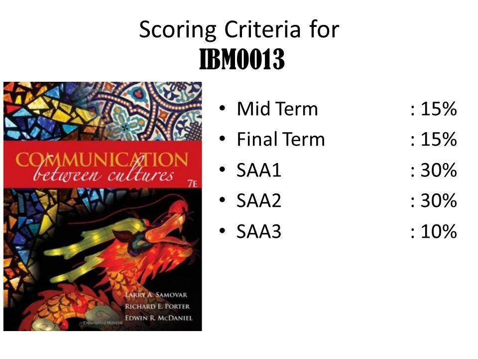 Scoring Criteria for IBM0013