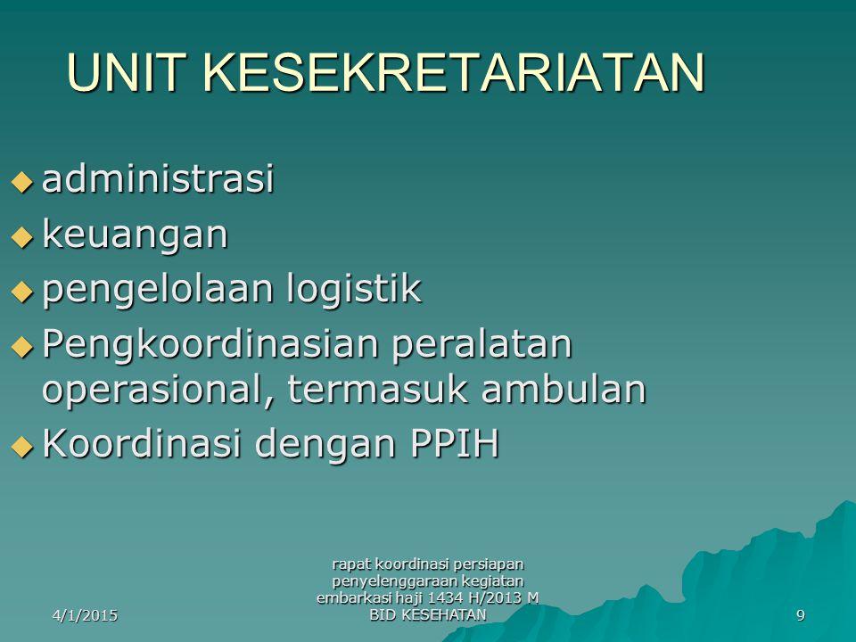 UNIT KESEKRETARIATAN administrasi keuangan pengelolaan logistik