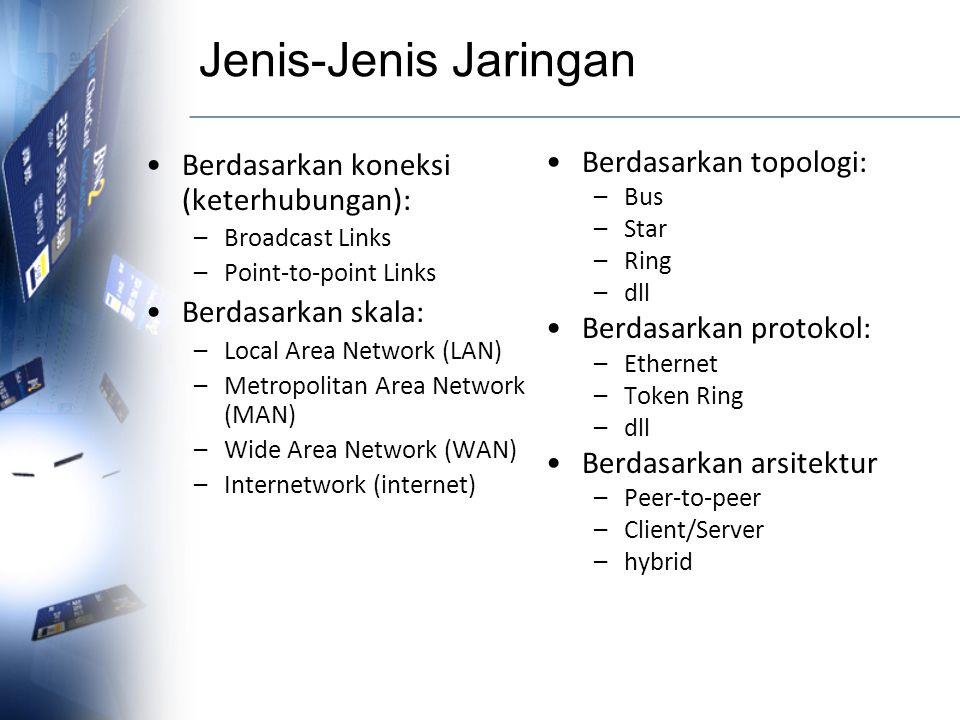 Jenis-Jenis Jaringan Berdasarkan koneksi (keterhubungan):