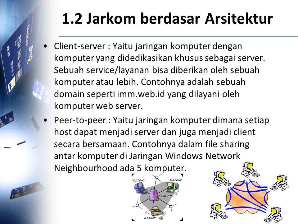 1.2 Jarkom berdasar Arsitektur