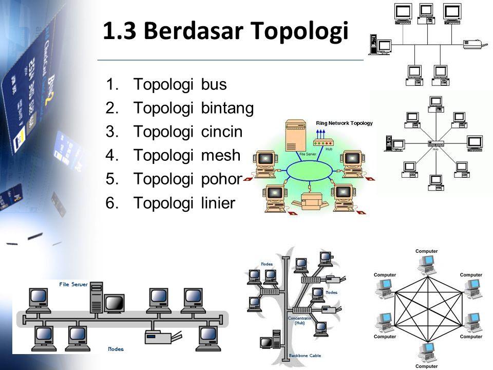 1.3 Berdasar Topologi Topologi bus Topologi bintang Topologi cincin