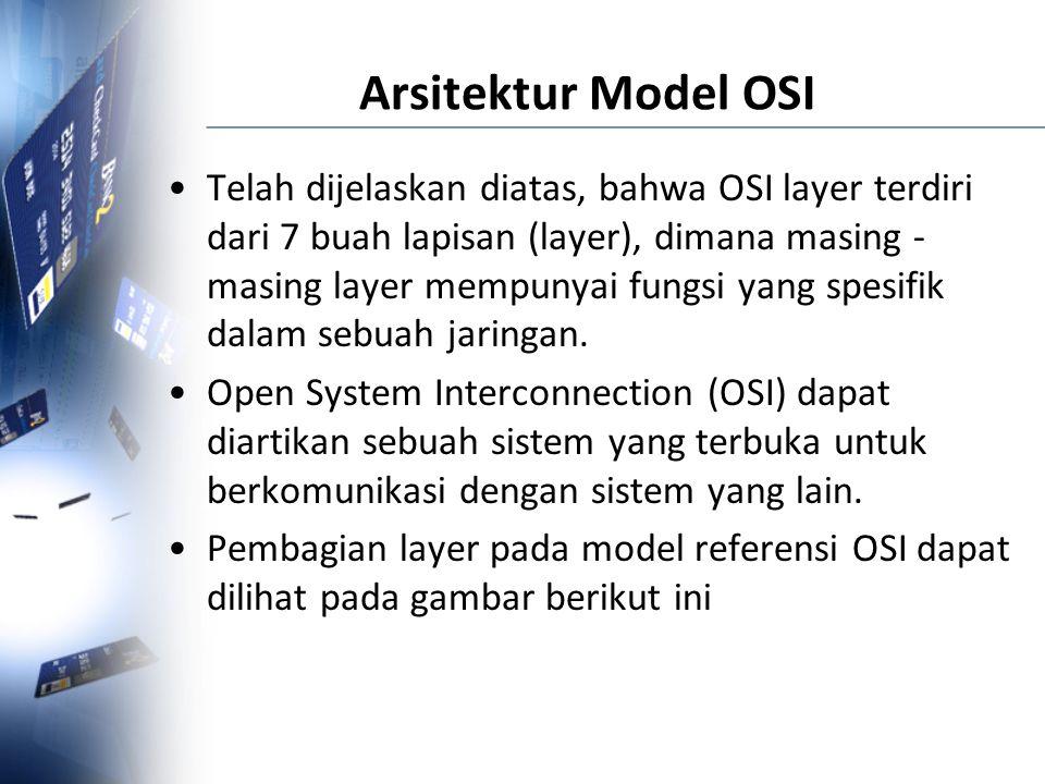 Arsitektur Model OSI