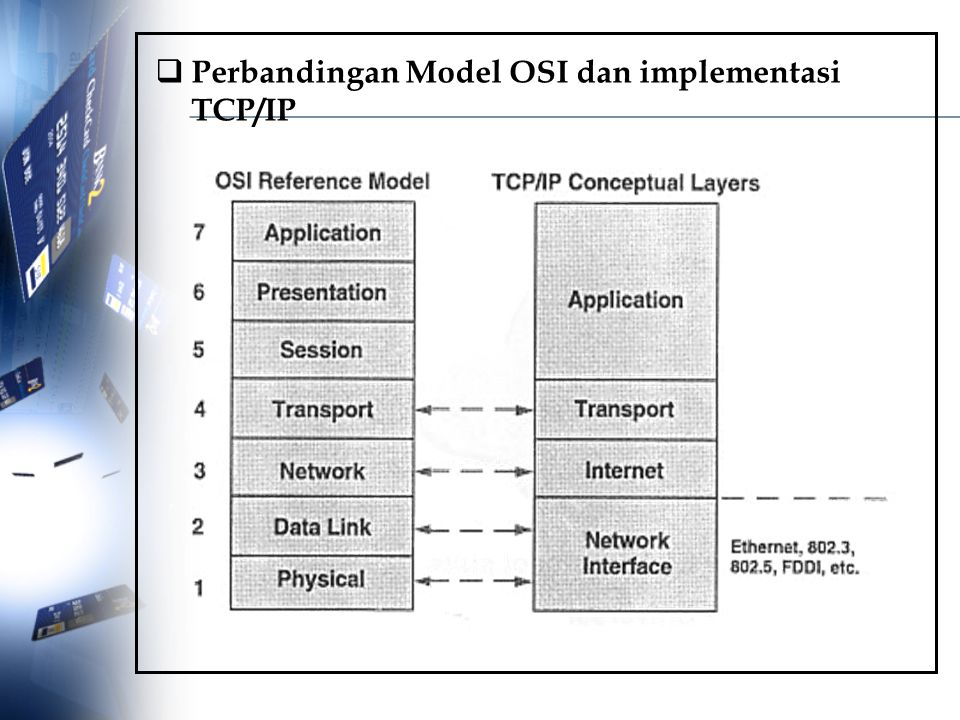 Perbandingan Model OSI dan implementasi TCP/IP