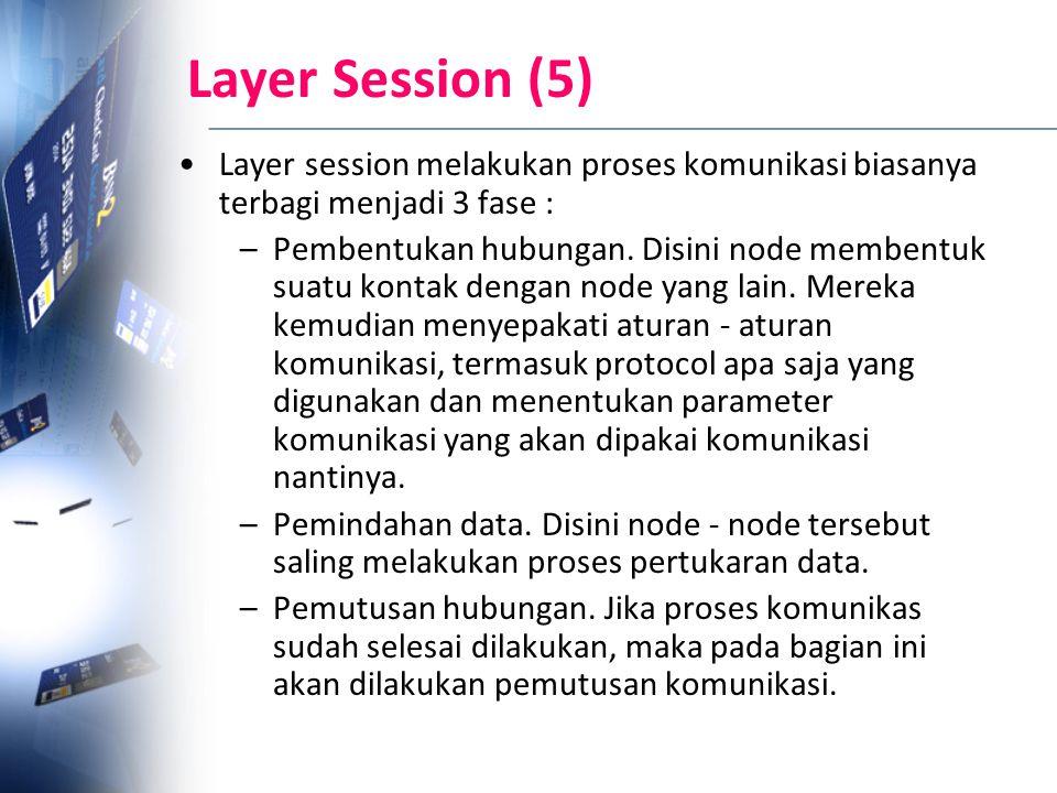 Layer Session (5) Layer session melakukan proses komunikasi biasanya terbagi menjadi 3 fase :