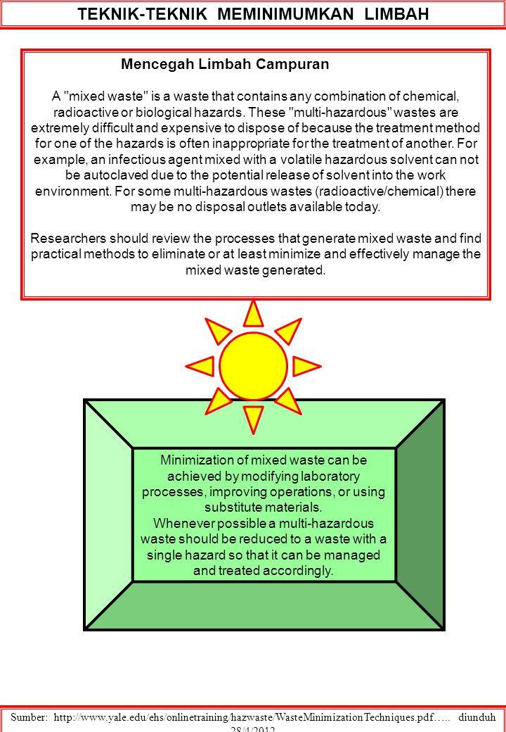 TEKNIK-TEKNIK MEMINIMUMKAN LIMBAH Mencegah Limbah Campuran