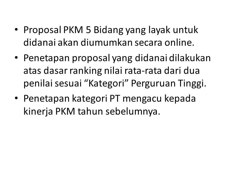 Proposal PKM 5 Bidang yang layak untuk didanai akan diumumkan secara online.