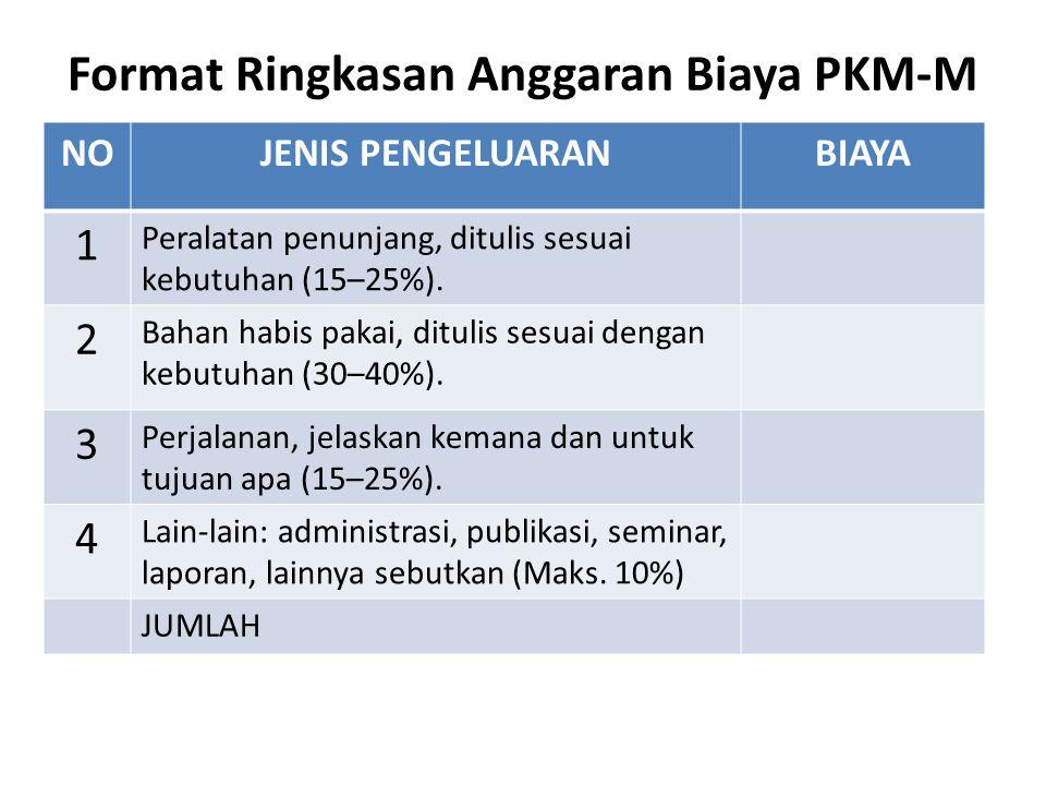 Format Ringkasan Anggaran Biaya PKM-M