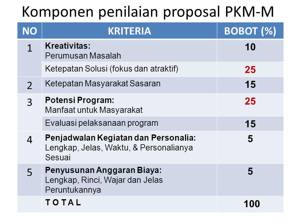 Komponen penilaian proposal PKM-M