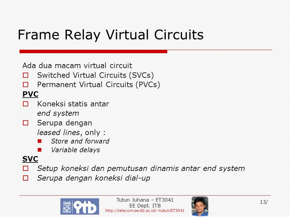Frame Relay Virtual Circuits