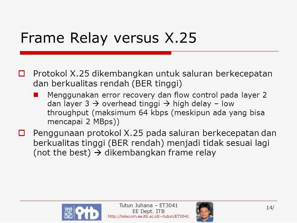 Frame Relay versus X.25 Protokol X.25 dikembangkan untuk saluran berkecepatan dan berkualitas rendah (BER tinggi)