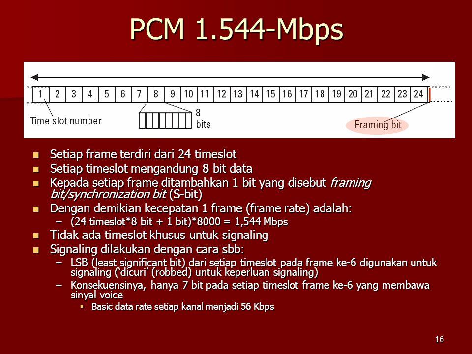 PCM 1.544-Mbps Setiap frame terdiri dari 24 timeslot