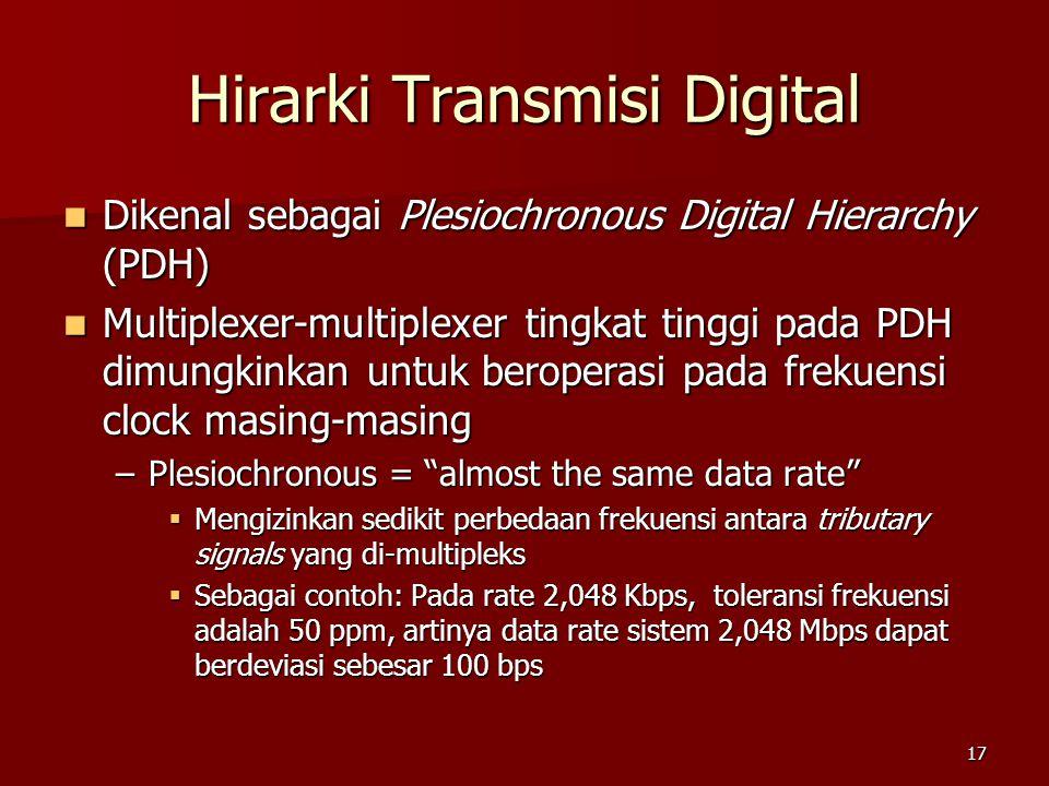 Hirarki Transmisi Digital