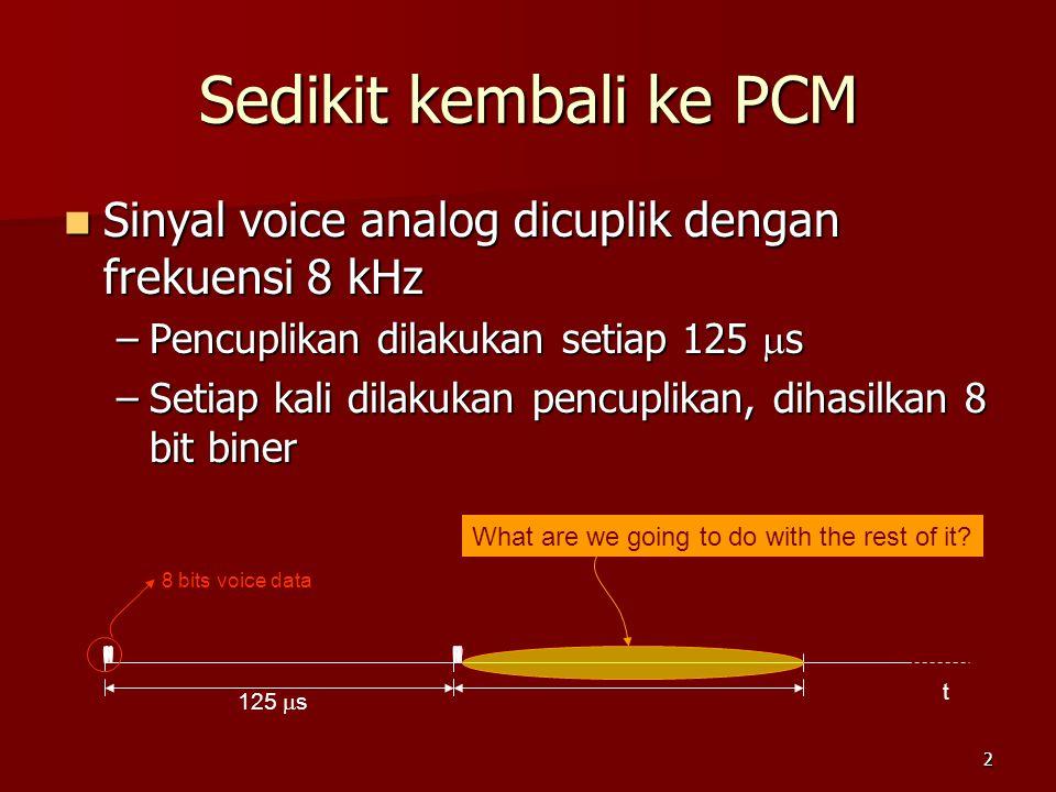 Sedikit kembali ke PCM Sinyal voice analog dicuplik dengan frekuensi 8 kHz. Pencuplikan dilakukan setiap 125 ms.