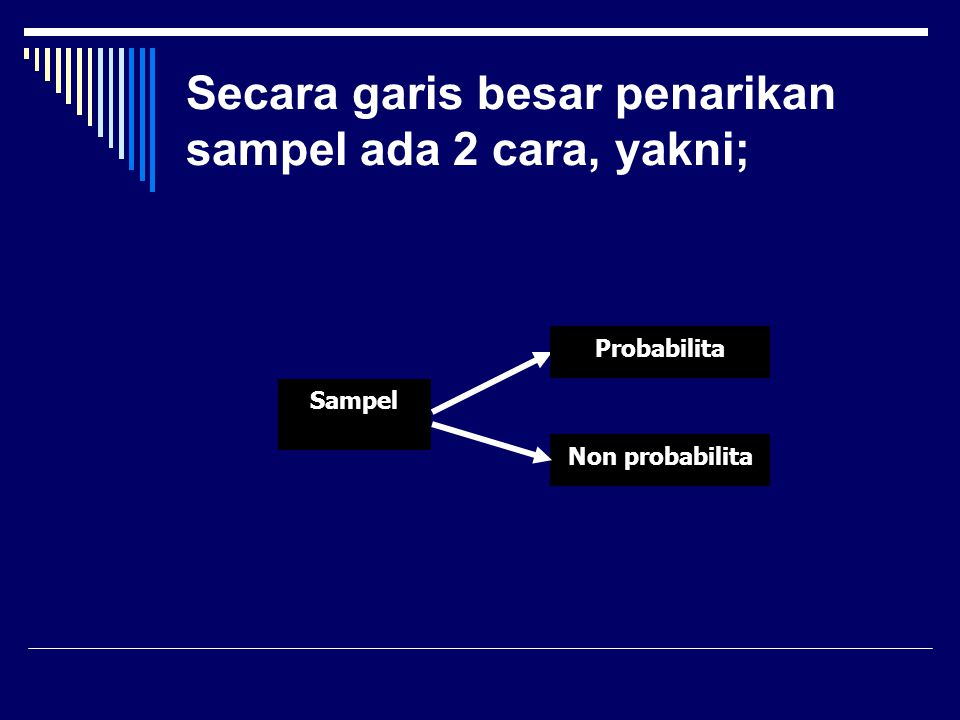 Secara garis besar penarikan sampel ada 2 cara, yakni;