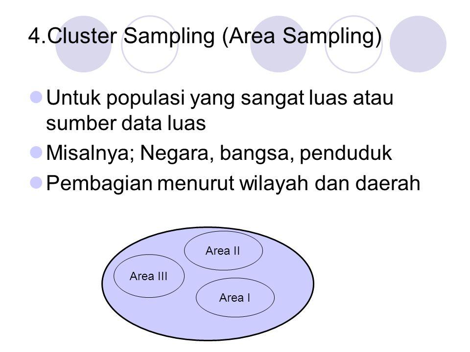4.Cluster Sampling (Area Sampling)