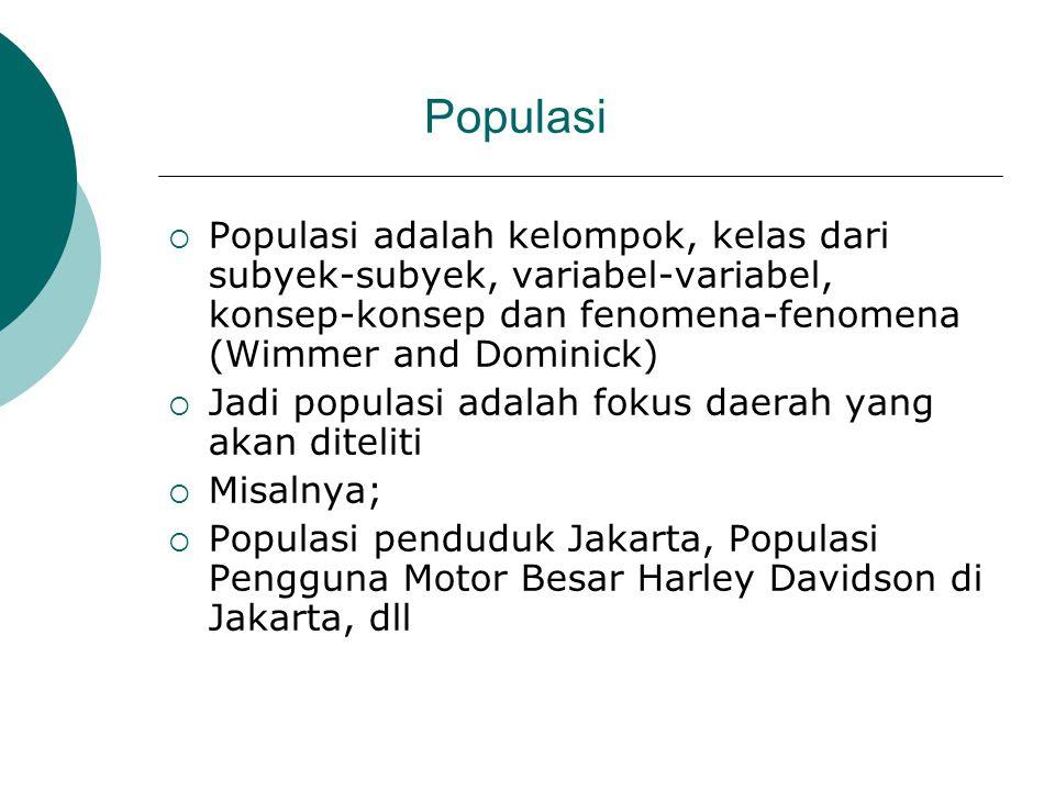 Populasi Populasi adalah kelompok, kelas dari subyek-subyek, variabel-variabel, konsep-konsep dan fenomena-fenomena (Wimmer and Dominick)