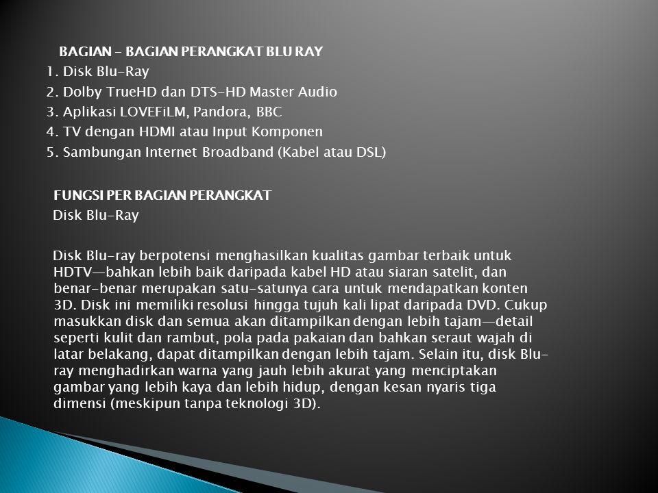 BAGIAN – BAGIAN PERANGKAT BLU RAY 1. Disk Blu-Ray 2