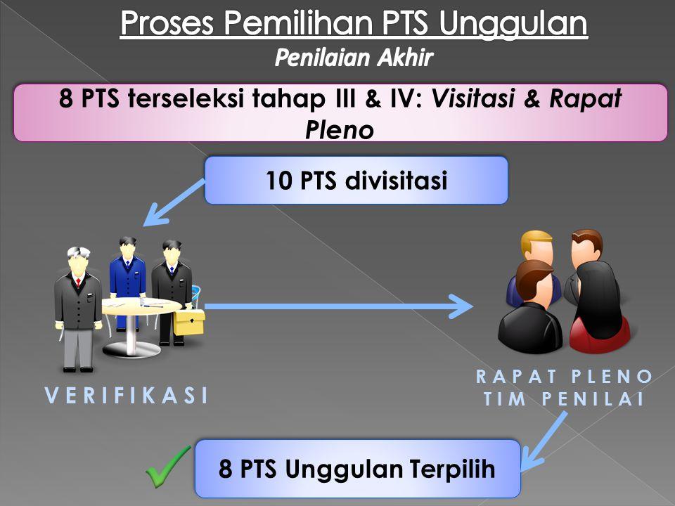 8 PTS terseleksi tahap III & IV: Visitasi & Rapat Pleno
