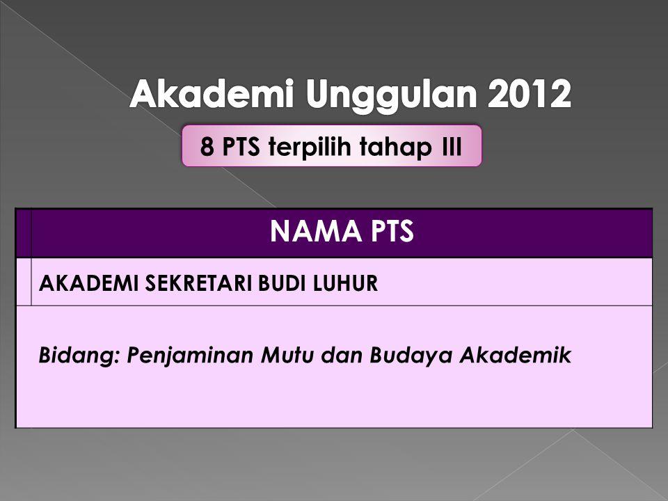 Akademi Unggulan 2012 NAMA PTS 8 PTS terpilih tahap III