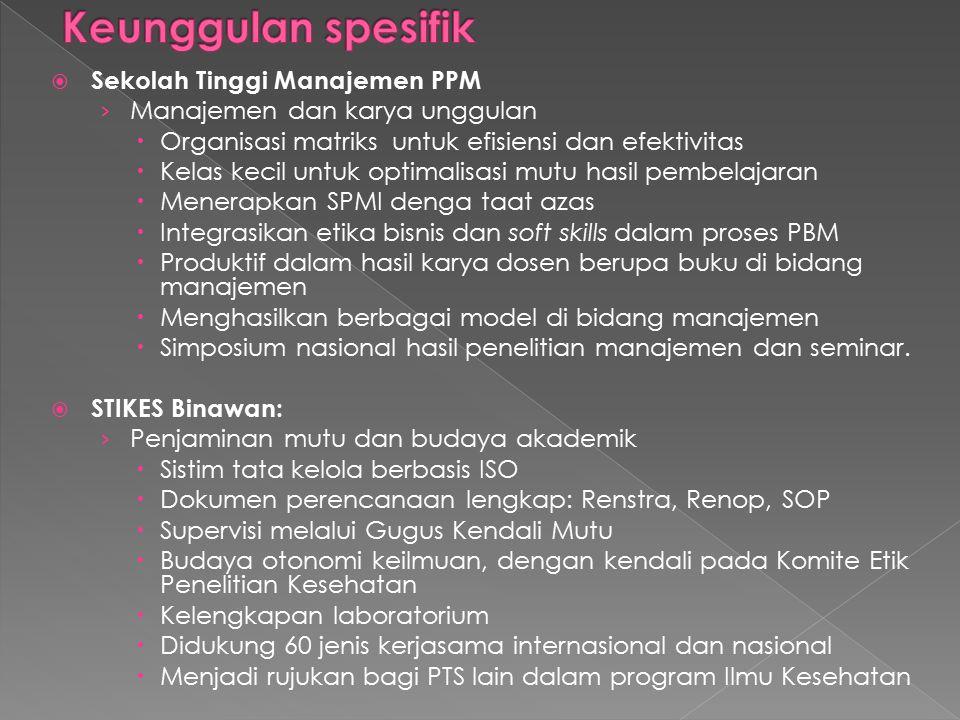 Keunggulan spesifik Sekolah Tinggi Manajemen PPM