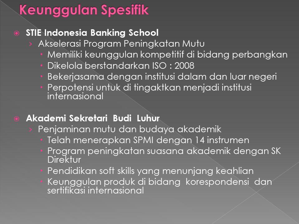 Keunggulan Spesifik STIE Indonesia Banking School